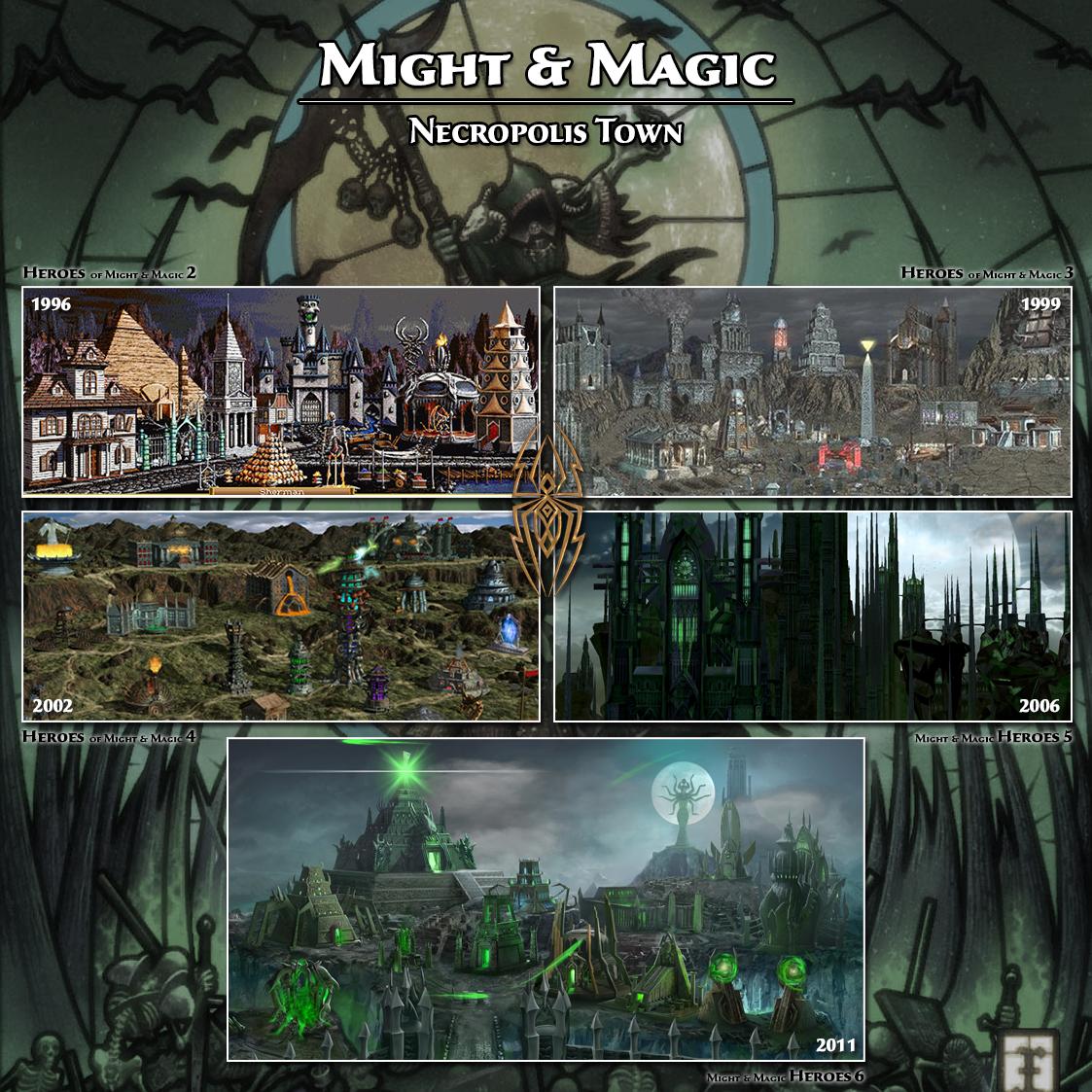Магия и меч – эволюция Некрополис