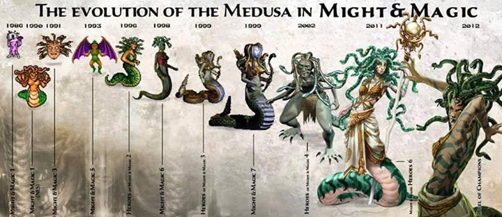 Эволюция Медуз в Might and Magic