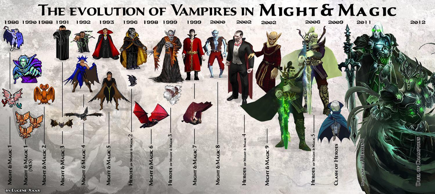 Эволюция Вампиров в Might & Magic