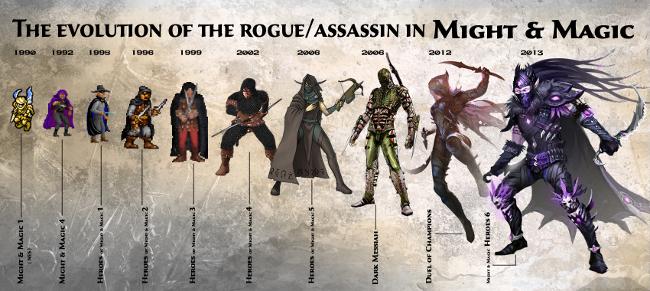Эволюция Ассасинов в Might & Magic