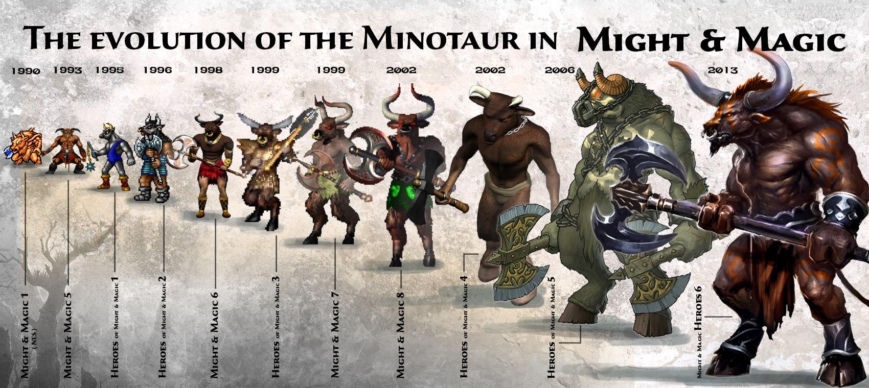 Эволюция Минотавров в Might & Magic