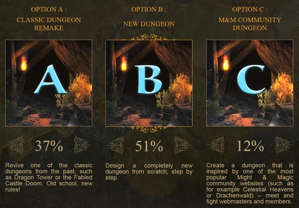 Меч и Магия 10 Наследие – выбор вил подземелий, а также обложки Deluxe издания Might & Magic X Legacy