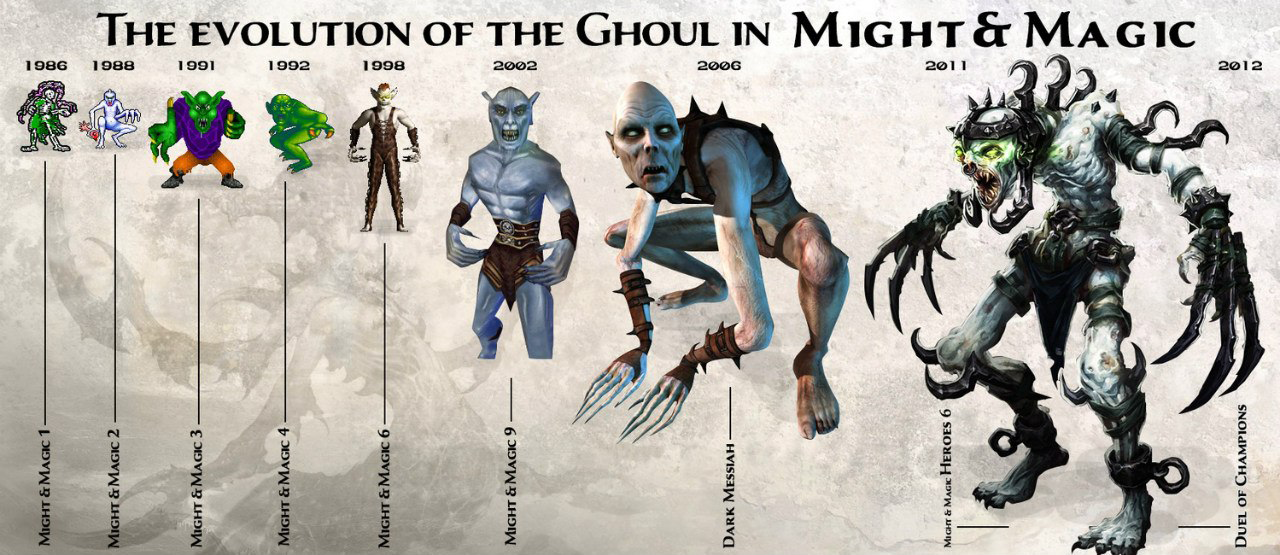 The evolution of the Ghoul in Might and Magic