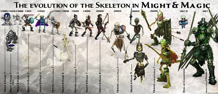 The evolution of the Skeleton in Might and Magic