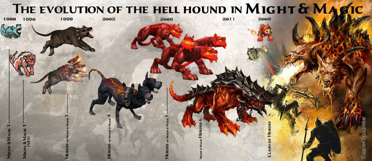 The evolution of the Hell Hound in Might and Magic
