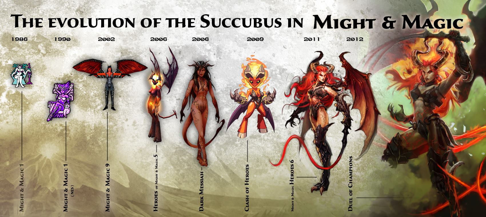 The evolution of the Succubus in Might and Magic