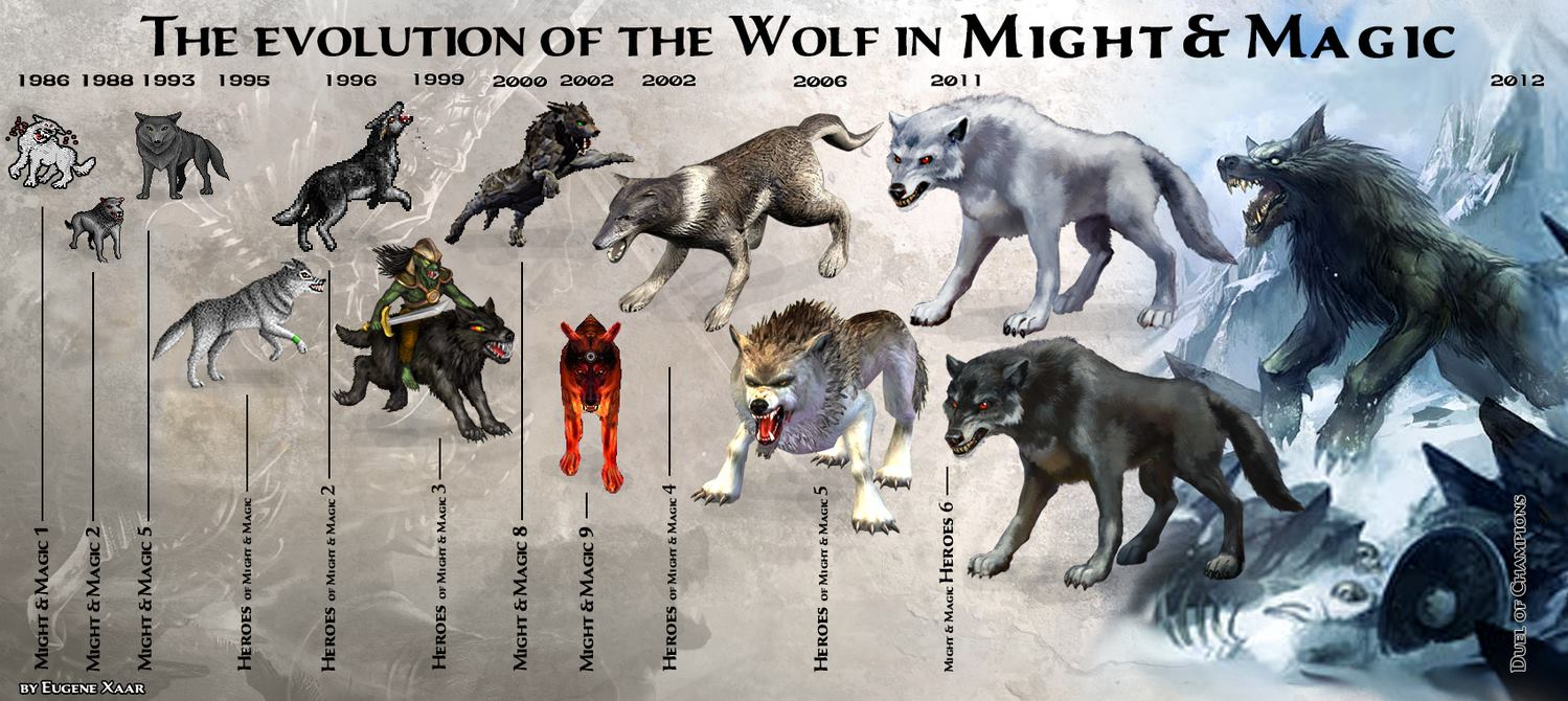 The evolution of the Wolf in Might and Magic