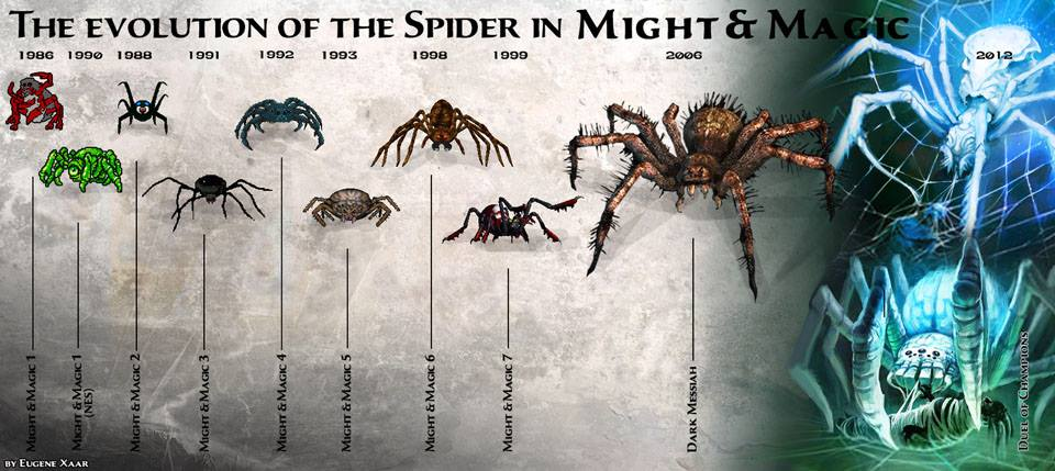 The evolution of the Spider in Might and Magic