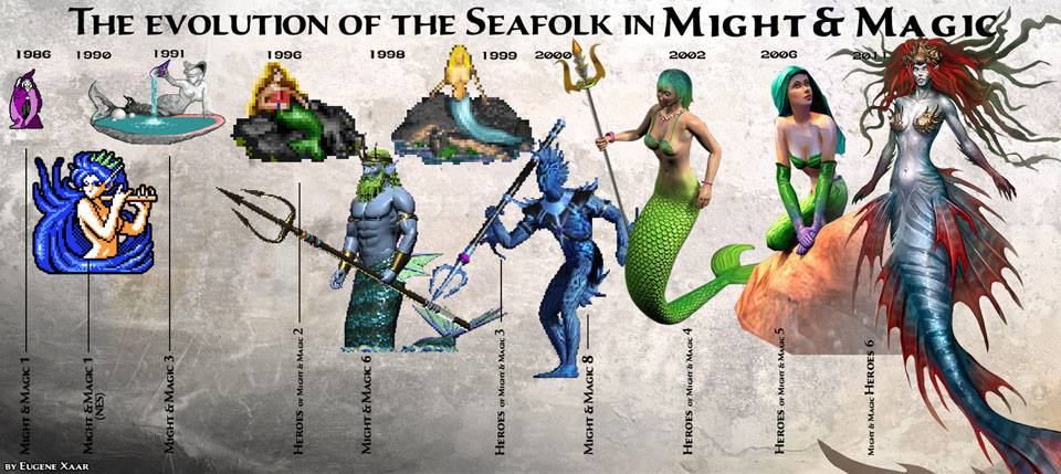 The evolution of the Seafolk in Might and Magic
