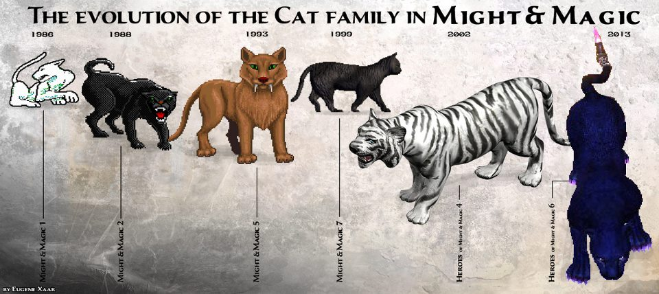 The evolution of the Cat family in Might and Magic