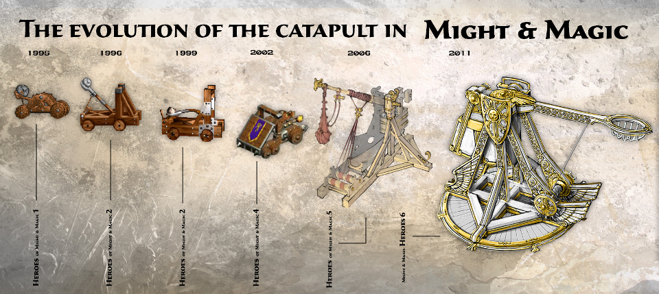 The evolution of the Catapult in Might and Magic