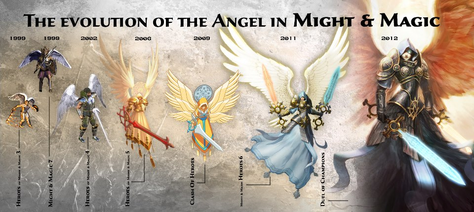 The evolution of the Angel in Might and Magic