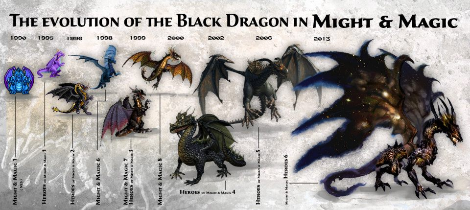 The evolution of the Black Deagon in Might and Magic