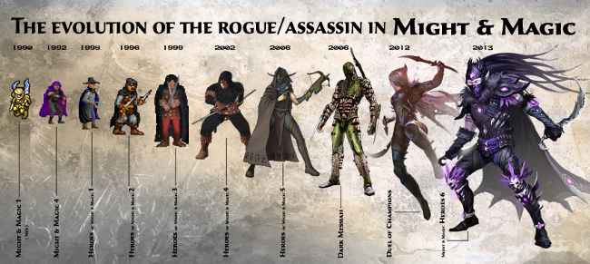 The evolution of the Rogue/Assassin in Might and Magic