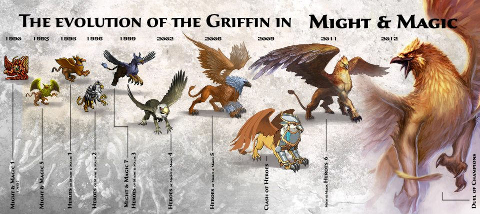 The evolution of the Griffin in Might and Magic