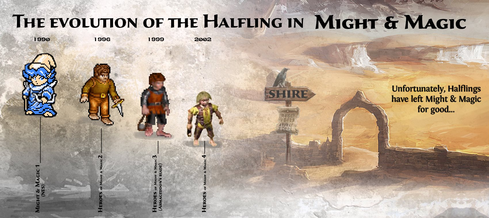 The evolution of the Halfling in Might and Magic